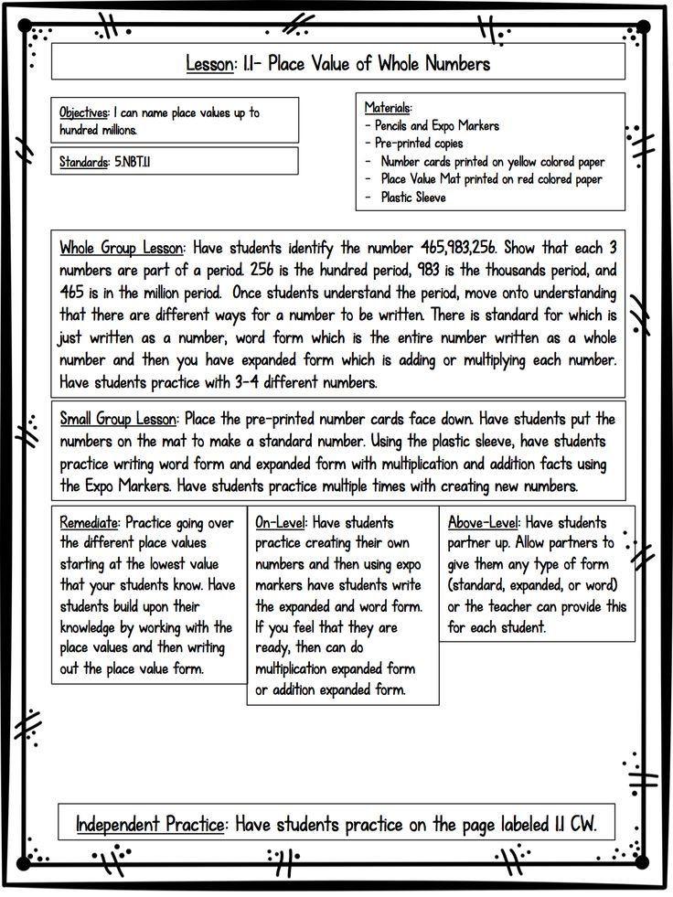 Eureka Math Lesson Plan Template Resources A Teacher S Wonderland