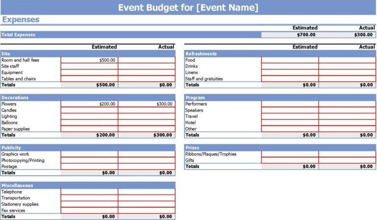 Event Planning Budget Template event Bud Template101