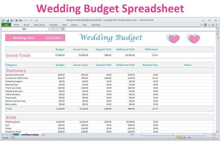 Event Planning Budget Template Wedding Bud Spreadsheet Planner Excel Wedding Bud