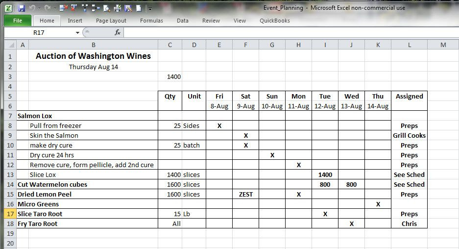 Event Planning Excel Template event Planning Spreadsheet Excel