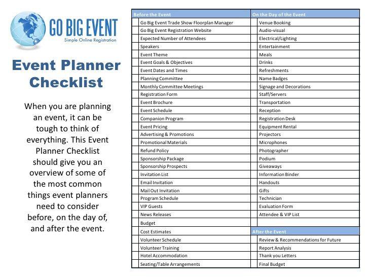 Event Planning Schedule Template event Planner Checklist