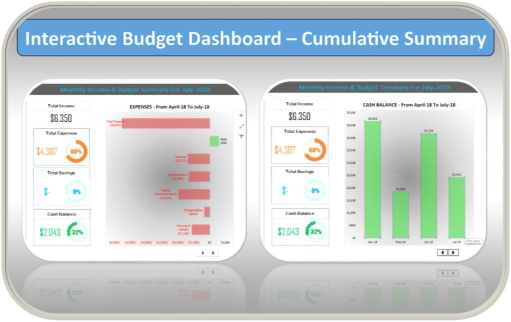 Excel Retirement Planning Template Excel Bud Template Debt Free to Early Retirement In