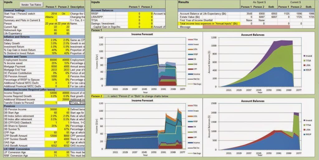 Excel Retirement Planning Template Financial Retirement Plan Summary