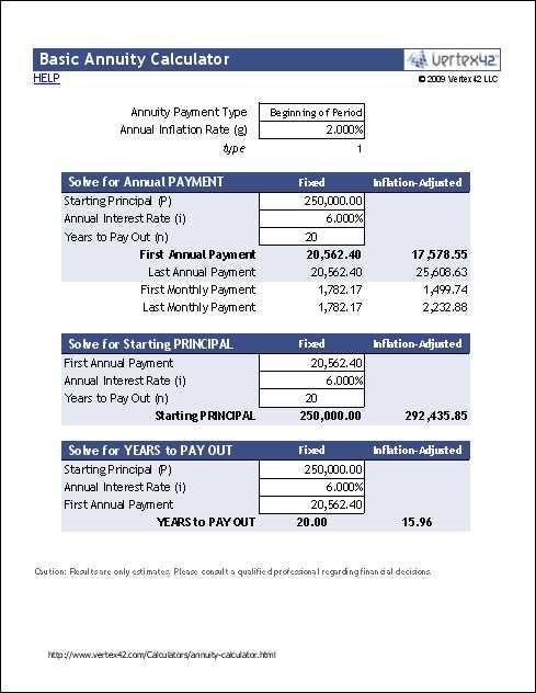 Excel Retirement Planning Template Retirement Planning Worksheet with Annuity Worksheet