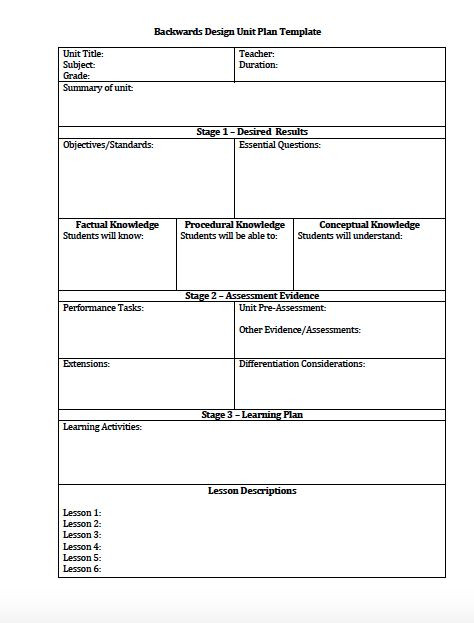 Expeditionary Learning Lesson Plan Template 40 Lesson Planning Images