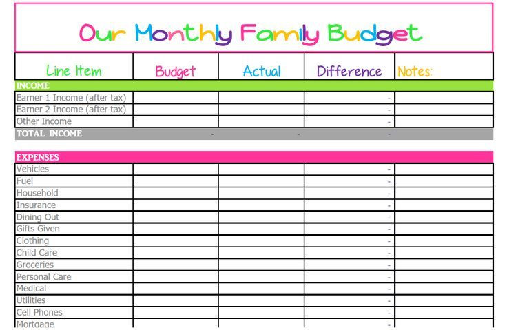 Family Budget Planner Template Cute Monthly Bud Printable – Free Editable Template