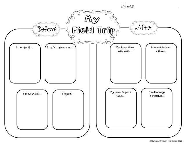 Field Trip Lesson Plan Template Fluttering Through the Grades