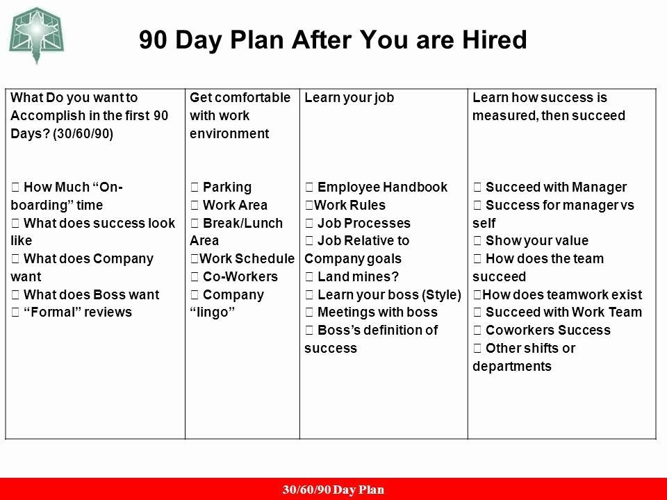 First 90 Days Plan Template First 90 Days Plan Template Awesome 90 Day Plan for New Job
