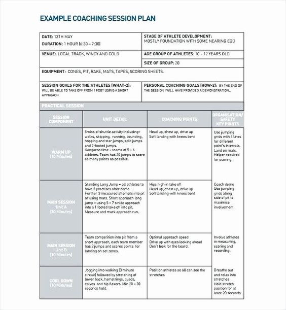 Football Session Plan Template Employee Coaching form Template Fresh Employee Coaching form