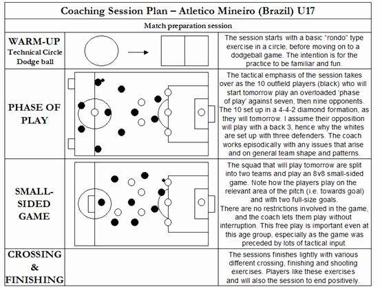 Football Session Plan Template Football Session Plan Template Lovely Sample Session Plans