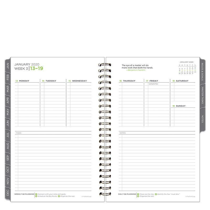 Franklin Covey Weekly Planner Template Franklin Covey Weekly Planner Template the 5 Choices Weekly