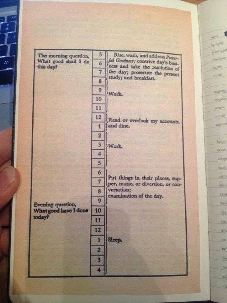 Franklin Covey Weekly Planner Template Image Result for Ben Franklin Habit Tracker