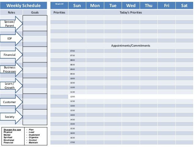Franklin Covey Weekly Planner Template Weekly Planner 7 Habits Google Search