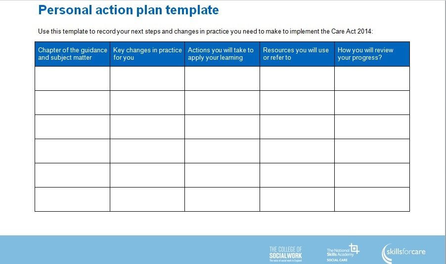 Free Action Plan Template Word Simple Action Plan Template Word Excel Pdf
