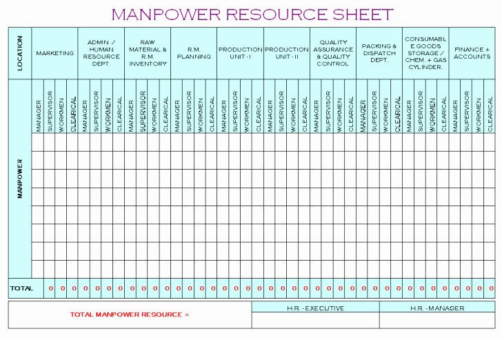 Free Manpower Planning Template Excel Manpower Schedule Excel New Project Manpower Planning