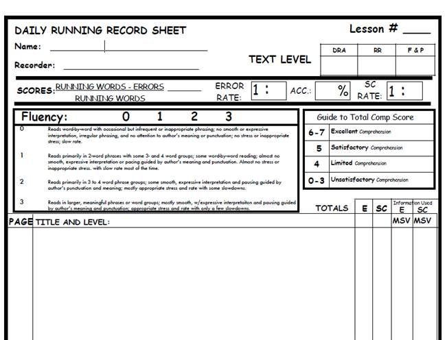 Fundations Daily Lesson Plan Template Leveled Literacy Intervention Ideas and forms for Rims