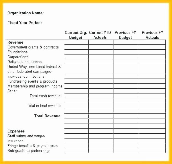 Fundraising Plan Template Excel Fund Development Plan Template Luxury Fundraising