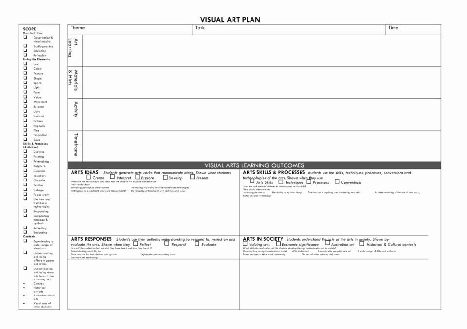 Ganag Lesson Plan Template Pin On Creating Examples Plan Templates