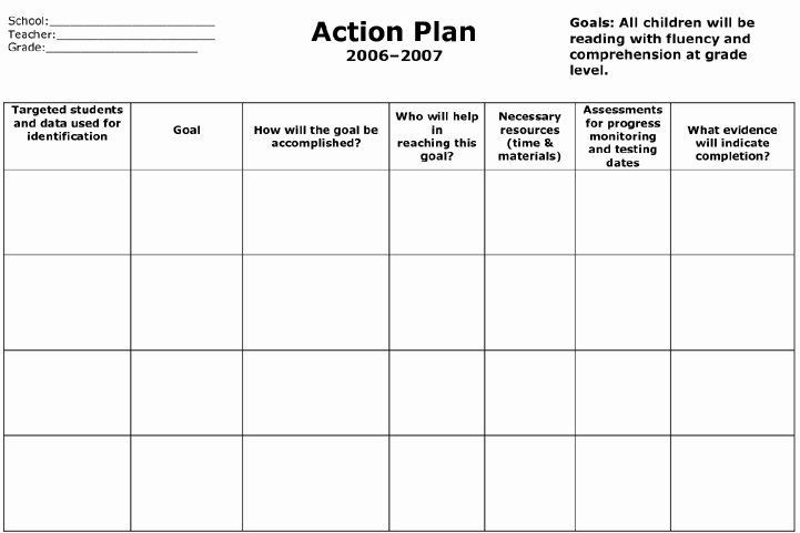 Goal Action Plan Template √ 30 Goal Action Plan Template In 2020