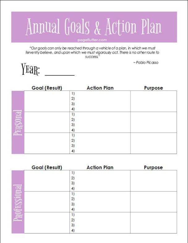 Goal Action Plan Template Essential Guide to Goal Setting In Your Bullet Journal