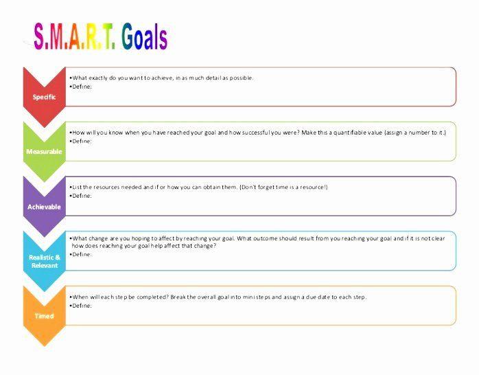 Goal Action Plan Template Simple Action Plan Template Fresh 6 Smart Action Plan