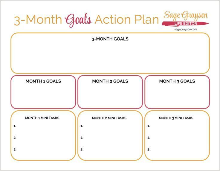 Goal Action Plan Template the Elephant In the Room and Your Goals Action Plan