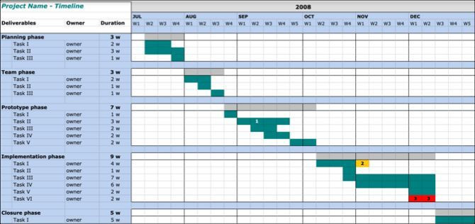 Google Docs Project Plan Template 24 Google Docs Templates that Will Make Your Life Easier In