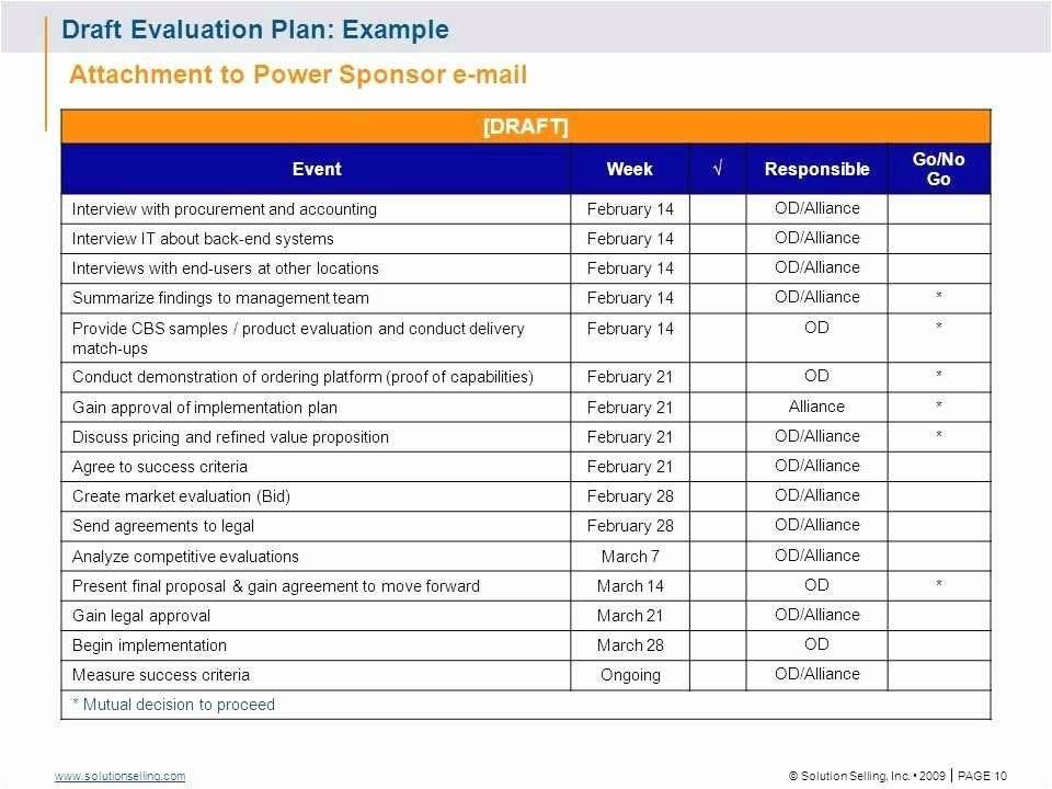 Google Docs Project Plan Template Google Doc Business Plan Template Unique Google Docs