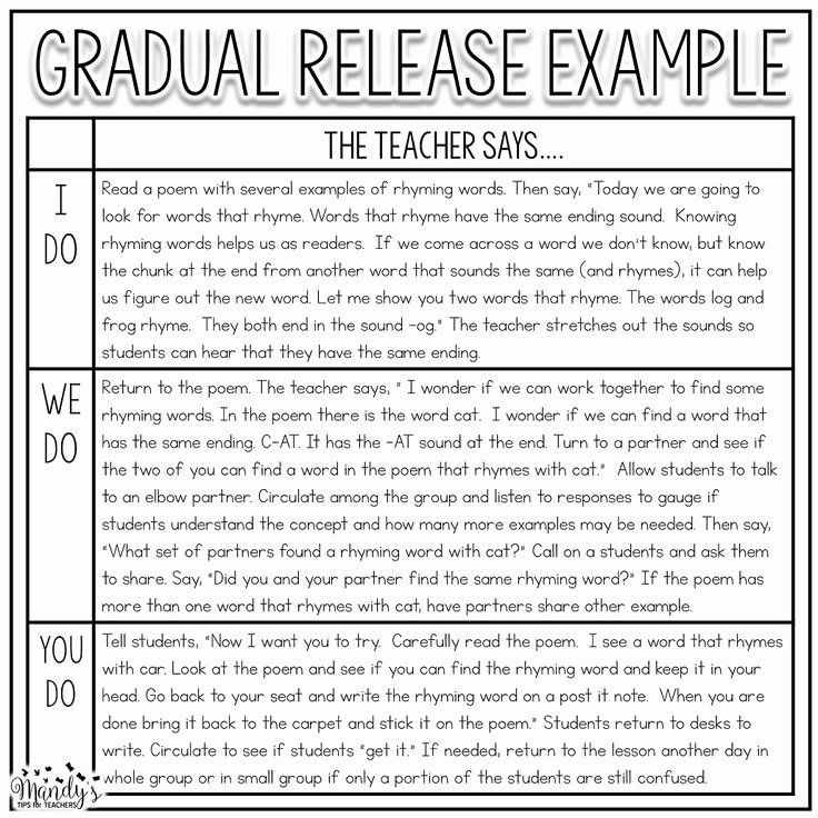 Gradual Release Lesson Plan Template D Reading Lesson Plan Template Luxury Gradual Release