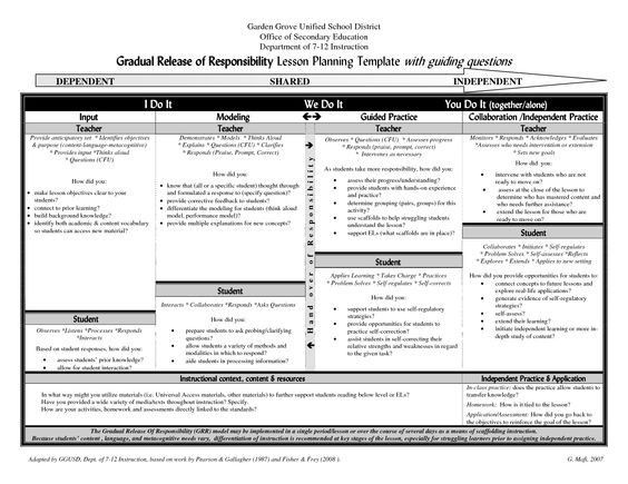 Gradual Release Lesson Plan Template Gradual Release Lesson Plan Template Beautiful Gradual