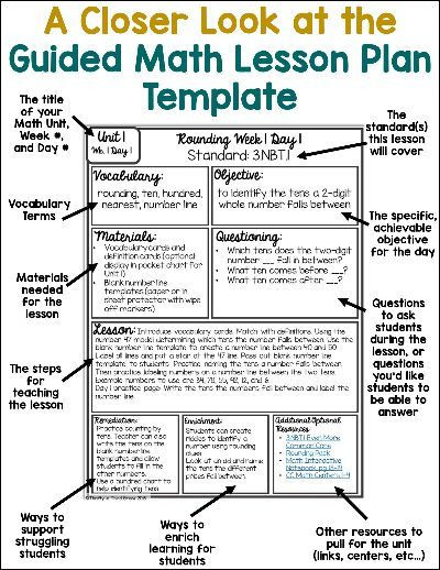 Guided Math Lesson Plan Template Guided Math Lesson Plan Template