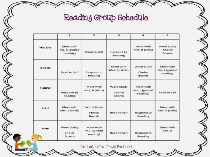 Guided Reading Planning Template Reading Guided Reading Group Schedule Template