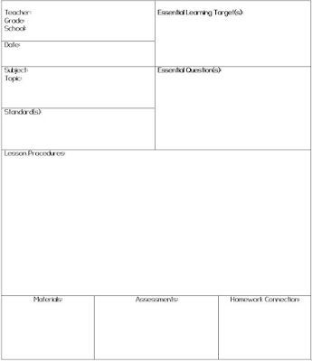 Head Start Lesson Plan Template My Lesson Planning Style with Mrs Dailey S Classroom