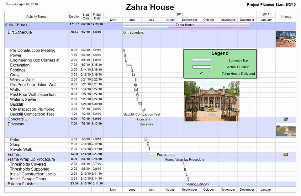 Home Remodeling Project Plan Template Home Remodeling Project Plan Template Awesome Free Project