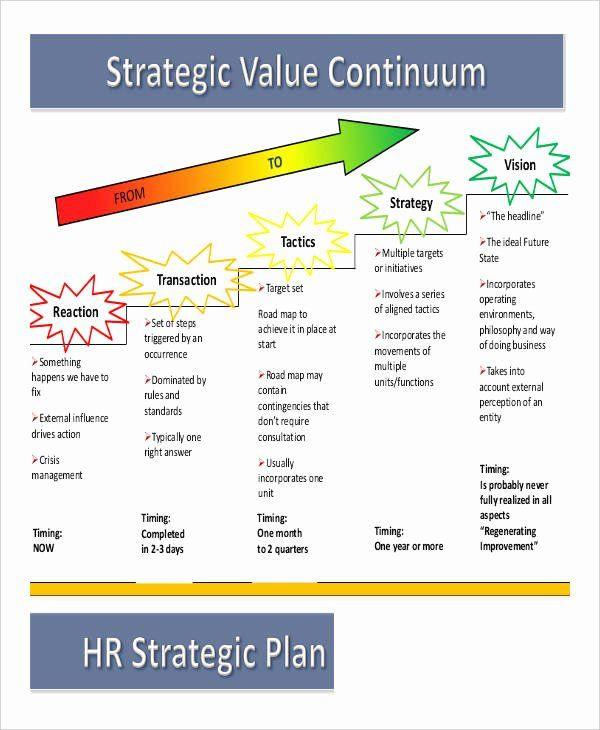 Hr Strategic Plan Template Strategic Plan Template Free Beautiful Free Strategic Plan