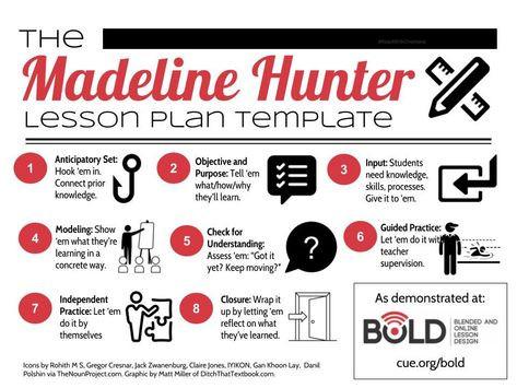 Hunter Model Lesson Plan Template 10 Madeline Hunter Ideas