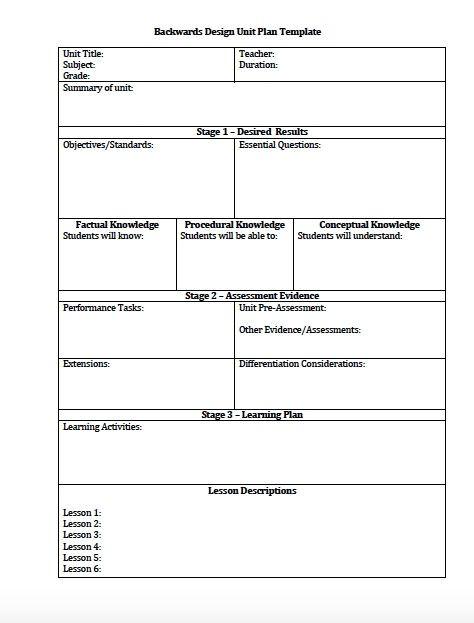 Ib Lesson Plan Template Backward Design Lesson Plan Template 2016 Best Business