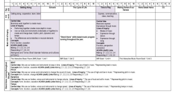 Ib Lesson Plan Template Pin On Music Education