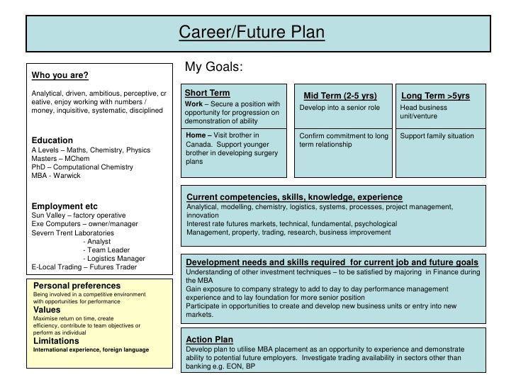 Individual Development Plan Template B44fc3b354e17d1a837a157fb9ecb079 728—546