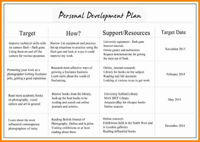 Individual Development Plan Template Individual Development Plan Template Elegant 6 Individual De
