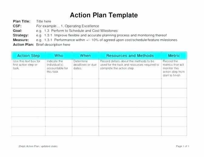 Individual Student Action Plan Template Employee Engagement Action Planning Template Elegant
