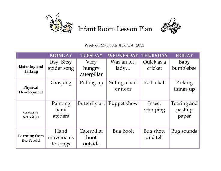 Infant Lesson Plan Template Creative Curriculum