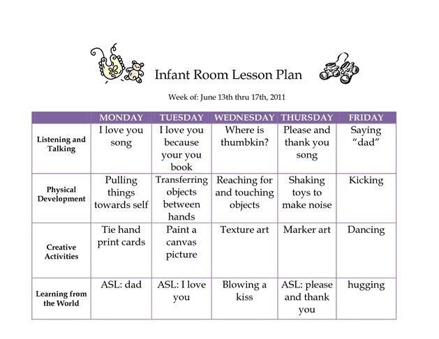 Infant Lesson Plan Template Pin by Aderonke Oyefuga On Infant Lesson Plan