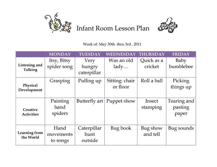 Infant toddler Lesson Plan Template Creative Curriculum
