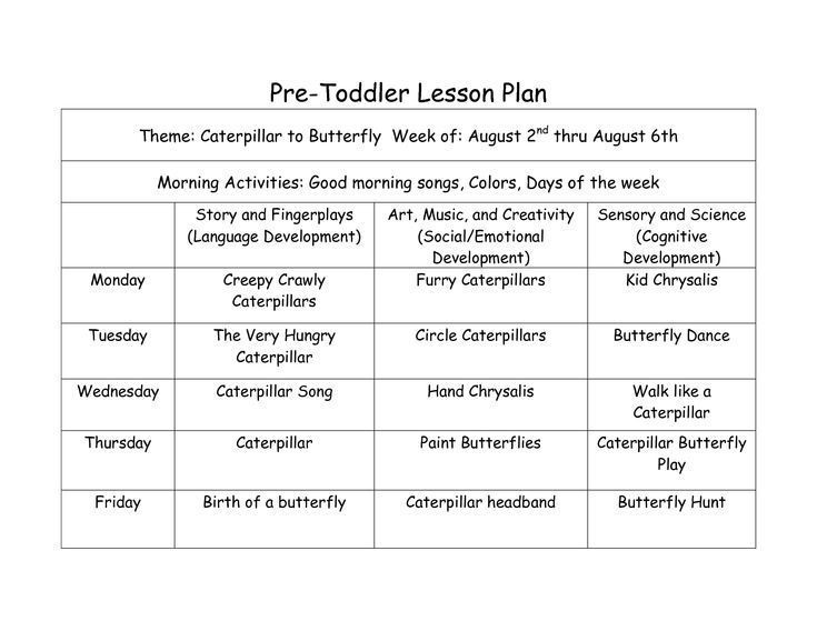 Infant toddler Lesson Plan Template Pläne Für Den Lehrplan Für Kleinkinder Yahoo Image Search