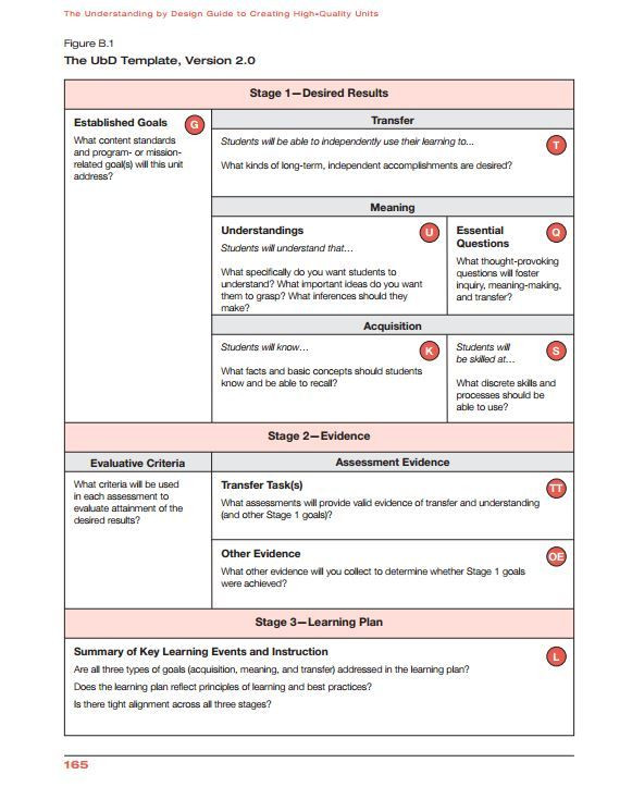 Instructional Framework Lesson Plan Template Universal Design Lesson Plan