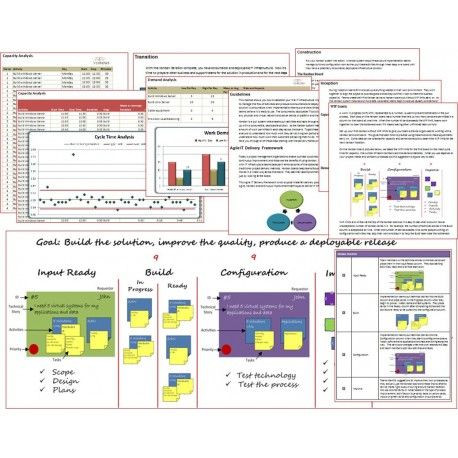It Infrastructure Project Plan Template It Infrastructure Implementation Agile Project Kanban