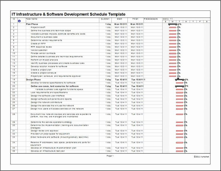 It Infrastructure Project Plan Template software Development Plan Template Luxury It Infrastructure
