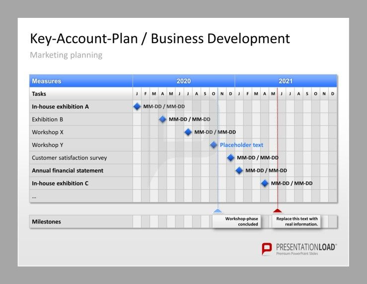 Key Account Plan Template Key Account Management toolbox Presentationload