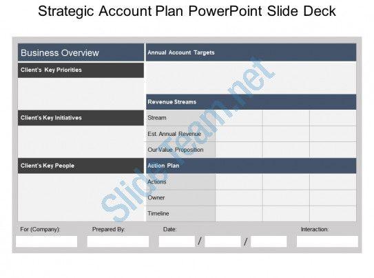 Key Account Plan Template Strategic Account Plan Powerpoint Slide Deck Slide01